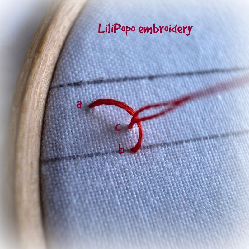 Open cretan stitch 2